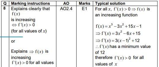 AQA Mark Scheme example