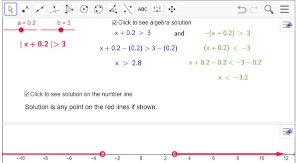 Modulus Inequalities Project Maths