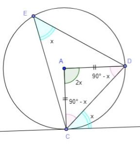 GeoGebra Alternate egment Theorem Proof