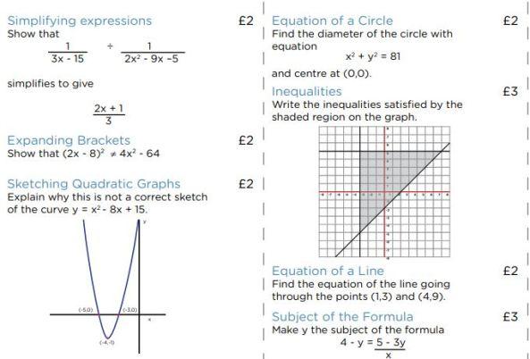 Mathematics Take-Away - Eduqas