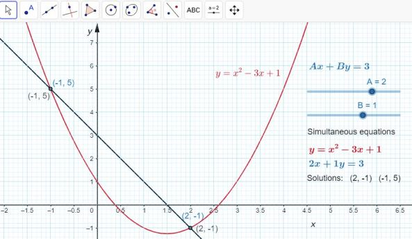Edexcel GeoGebra AS & A Level Mathematics