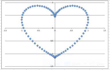 Think Maths Parametric Heart