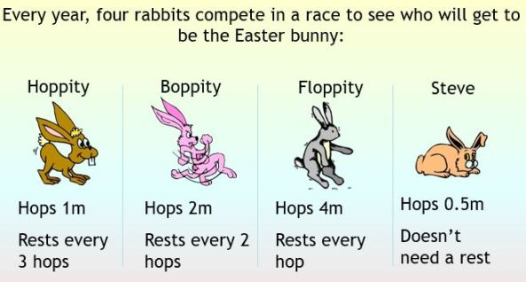 Easter Bunny Race