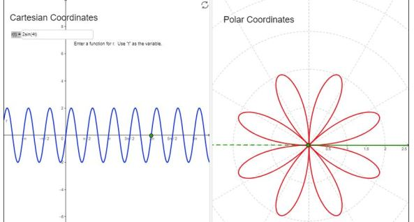 rose curve