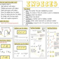 Knowledge Organisers - Mathematics