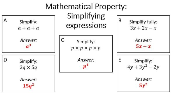 AL Examples & non-examples