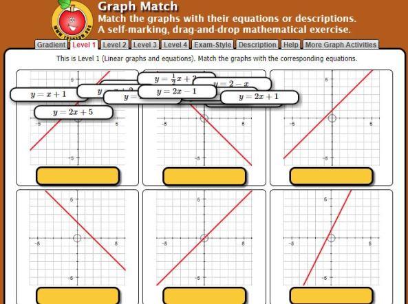 Transum Graph Match