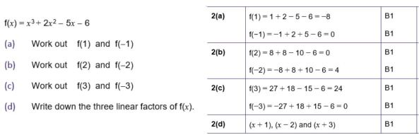 Level 2 Further Maths Worksheet Mark Scheme example