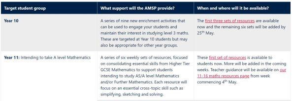 amsp support materials