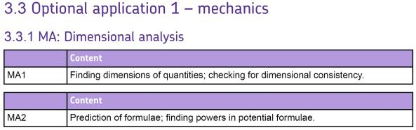AQA Dimensions Specifiication