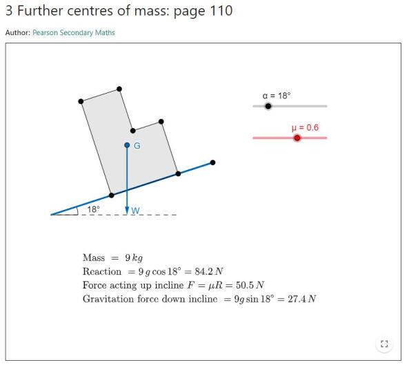 Pearson Maths A Level Further Mechanics 2 Toppling and Sliding